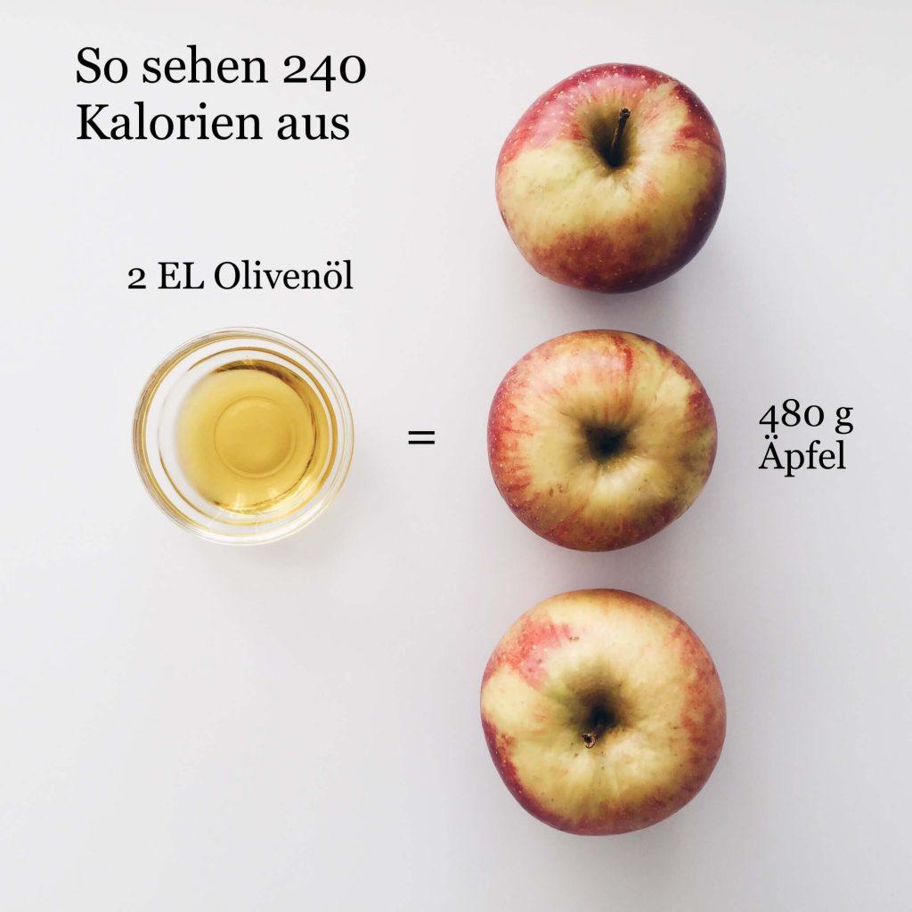 Kaloriendichte von Öl und Apfel